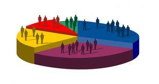 Demography's